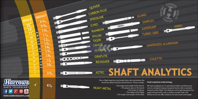Shafty Harrows Aluminium Medium